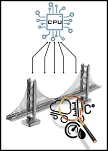 icona monitoraggio su ponti