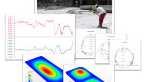 schemi analisi dinamica