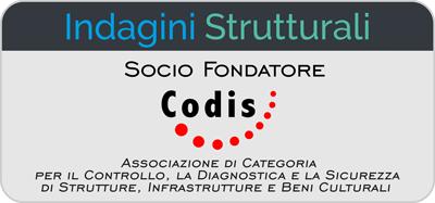 Associazione di categoria CODIS